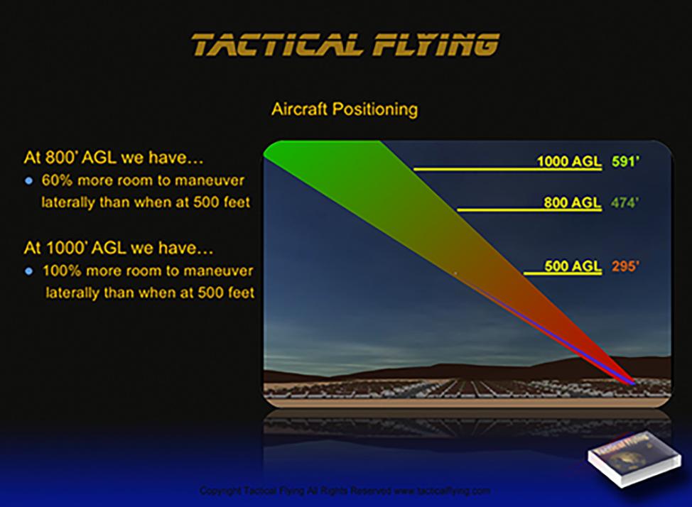 500' vs 800' vs 1000' gimbal angle